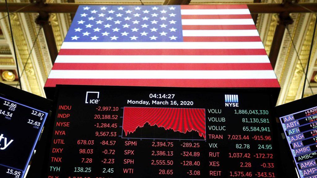 Индексы Американской фондовой биржи