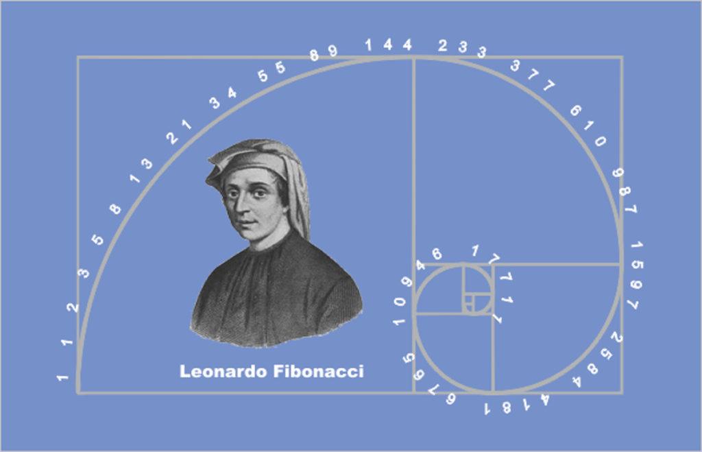 Числа фибоначчи, веерные и скоростные линии